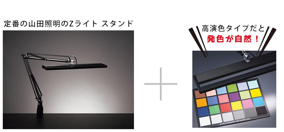 高演色のデスクライトと写真の色表示
